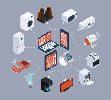 IoT Connected device & Digital ecosystem