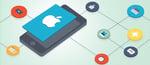 Method Swizzling in iOS Development