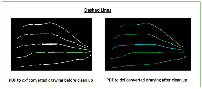 dashed-lines