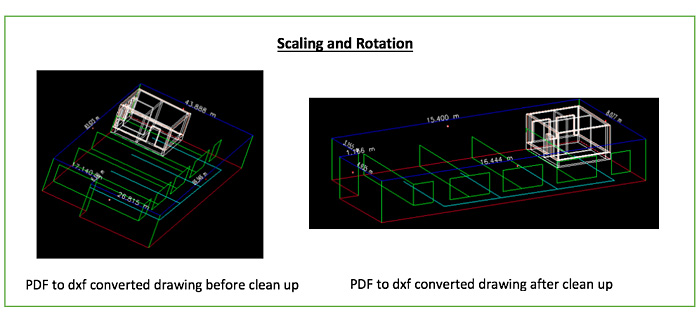 scaling-and-rotation