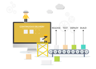 Continuous delivery Process Image