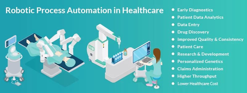 Robotic Process Automation in Healthcare sector