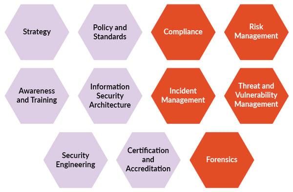 Risk-Management-Capabilities