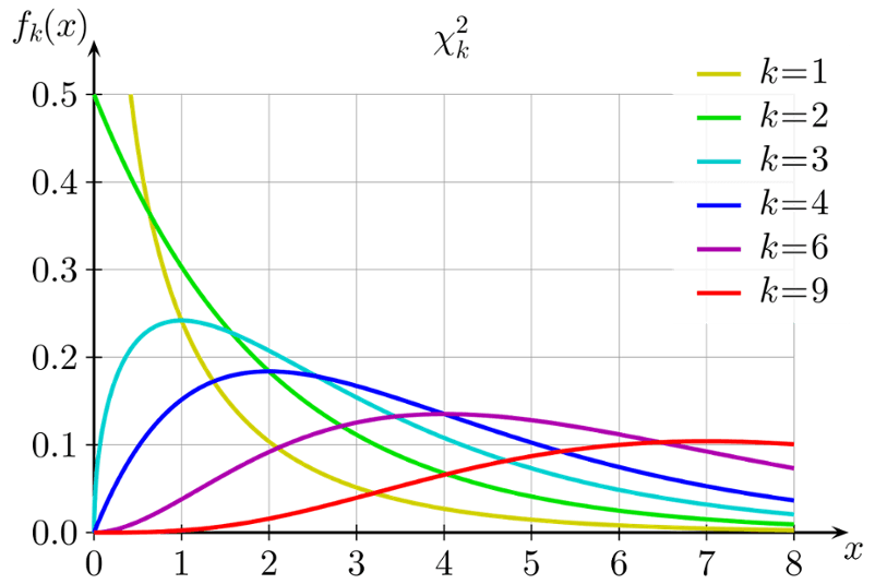 data–scientists–and-analysts-image-1