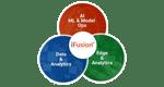 How Innominds iFusion.ai enables Autonomous AI for the enterprises