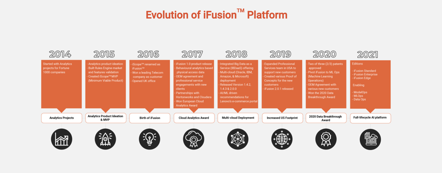ifusion-blog-image-02