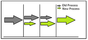 parallel-implemantation
