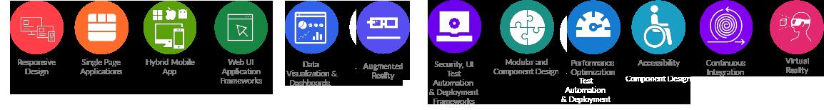 Responsive Design  - UI/UX Technologies