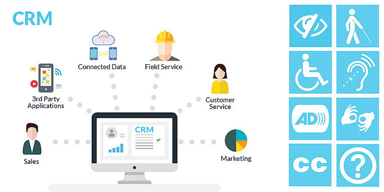 CRM products accessibility testing