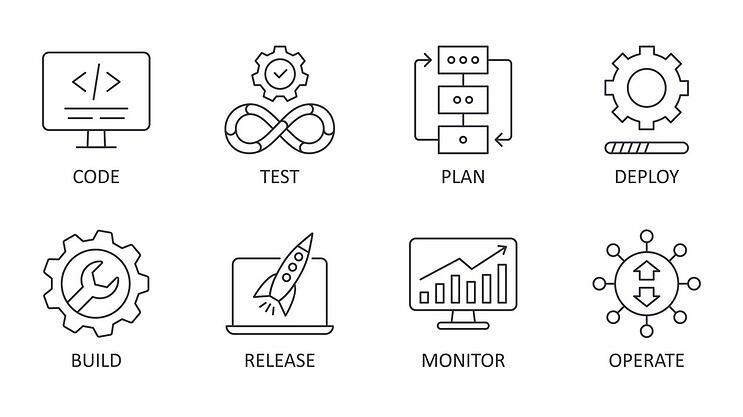 How to test IoT applications