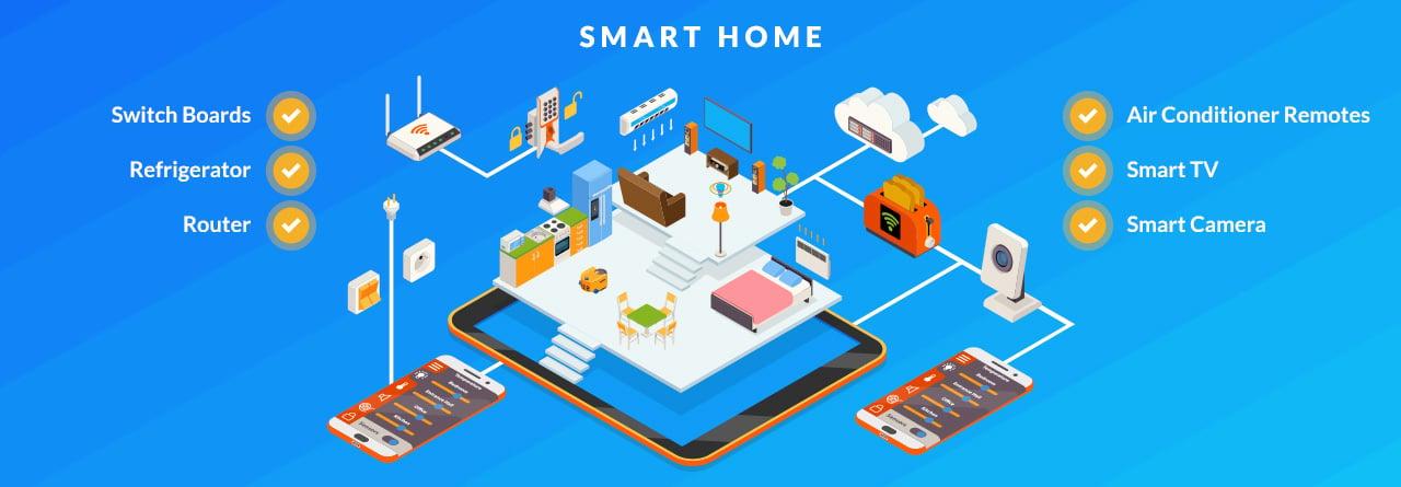 Smart_Home_Innominds